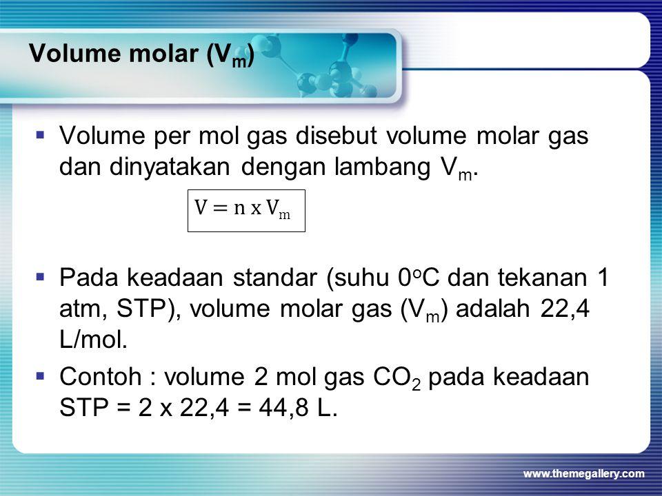 Volume molar (V m )  Volume per mol gas disebut volume molar gas dan dinyatakan dengan lambang V m.  Pada keadaan standar (suhu 0 o C dan tekanan 1