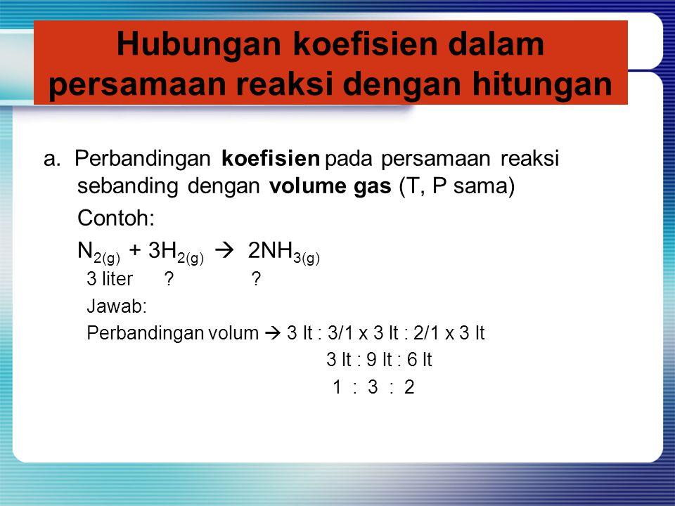 Hubungan koefisien dalam persamaan reaksi dengan hitungan a. Perbandingan koefisien pada persamaan reaksi sebanding dengan volume gas (T, P sama) Cont
