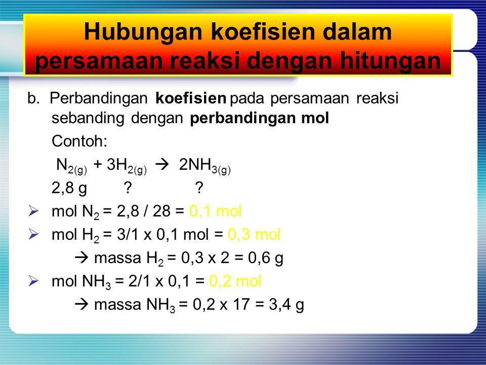 Hubungan koefisien dalam persamaan reaksi dengan hitungan b. Perbandingan koefisien pada persamaan reaksi sebanding dengan perbandingan mol Contoh: N