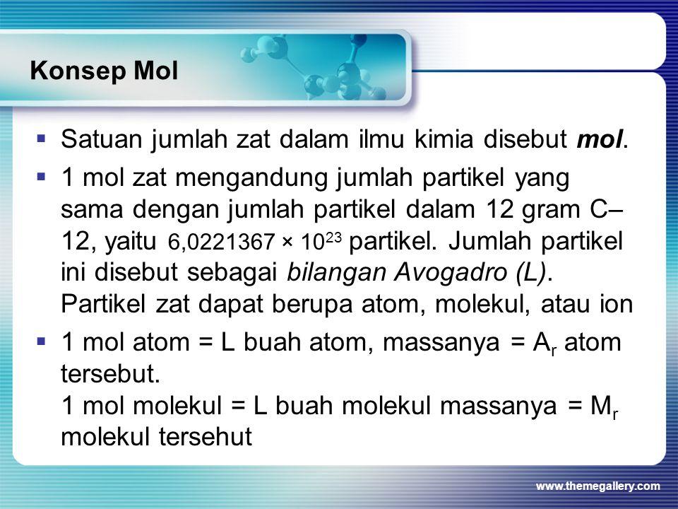 Konsep Mol  Satuan jumlah zat dalam ilmu kimia disebut mol.  1 mol zat mengandung jumlah partikel yang sama dengan jumlah partikel dalam 12 gram C–