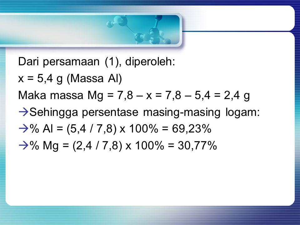 Dari persamaan (1), diperoleh: x = 5,4 g (Massa Al) Maka massa Mg = 7,8 – x = 7,8 – 5,4 = 2,4 g  Sehingga persentase masing-masing logam:  % Al = (5,4 / 7,8) x 100% = 69,23%  % Mg = (2,4 / 7,8) x 100% = 30,77%