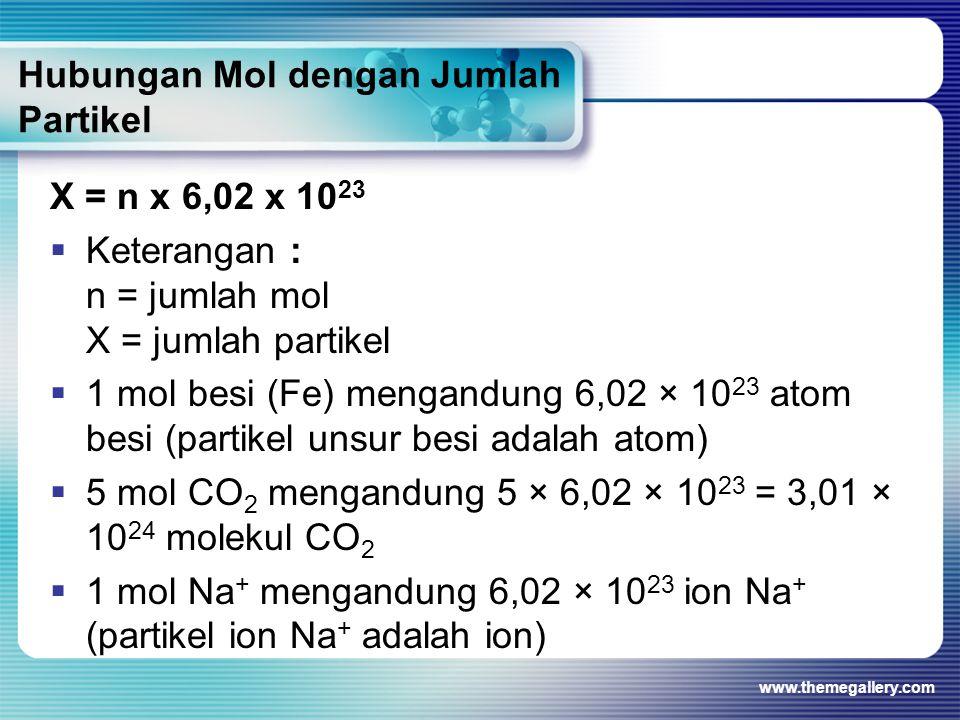 Hubungan Mol dengan Jumlah Partikel X = n x 6,02 x 10 23  Keterangan : n = jumlah mol X = jumlah partikel  1 mol besi (Fe) mengandung 6,02 × 10 23 atom besi (partikel unsur besi adalah atom)  5 mol CO 2 mengandung 5 × 6,02 × 10 23 = 3,01 × 10 24 molekul CO 2  1 mol Na + mengandung 6,02 × 10 23 ion Na + (partikel ion Na + adalah ion) www.themegallery.com :
