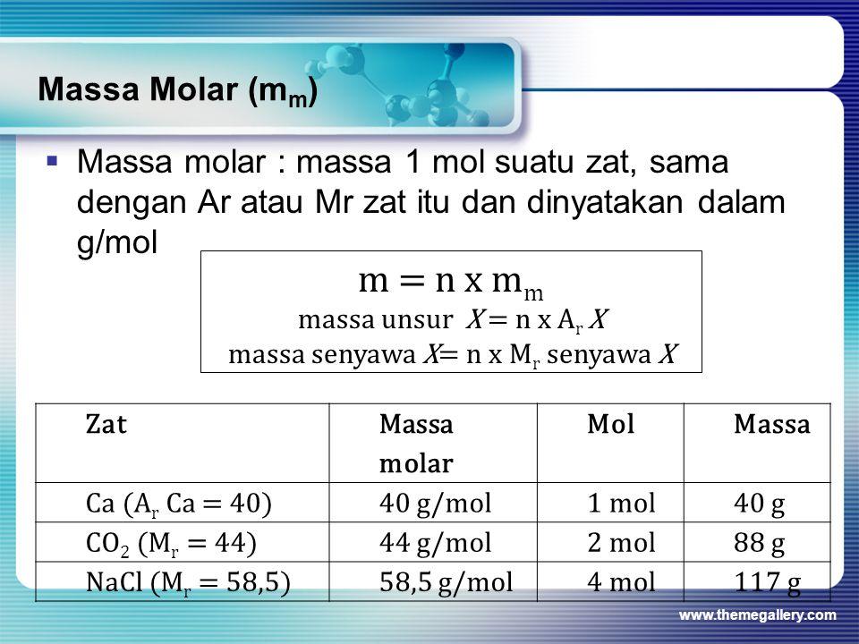 Massa Molar (m m )  Massa molar : massa 1 mol suatu zat, sama dengan Ar atau Mr zat itu dan dinyatakan dalam g/mol www.themegallery.com m = n x m m massa unsur X = n x A r X massa senyawa X= n x M r senyawa X Zat Massa molar MolMassa Ca (A r Ca = 40)40 g/mol1 mol40 g CO 2 (M r = 44)44 g/mol2 mol88 g NaCl (M r = 58,5)58,5 g/mol4 mol117 g