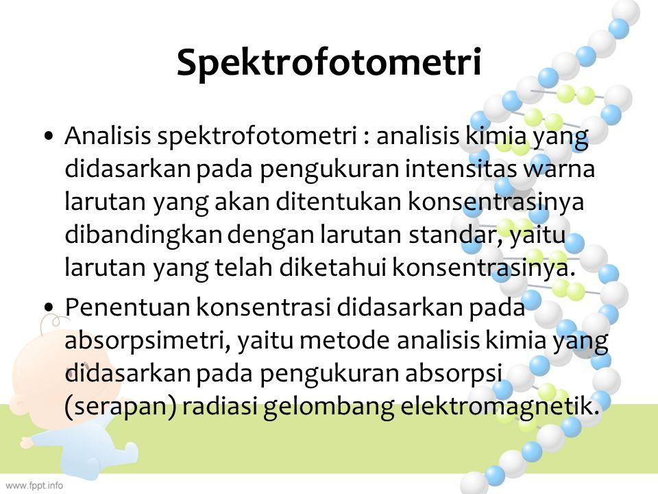 Spektrofotometri Analisis spektrofotometri : analisis kimia yang didasarkan pada pengukuran intensitas warna larutan yang akan ditentukan konsentrasin