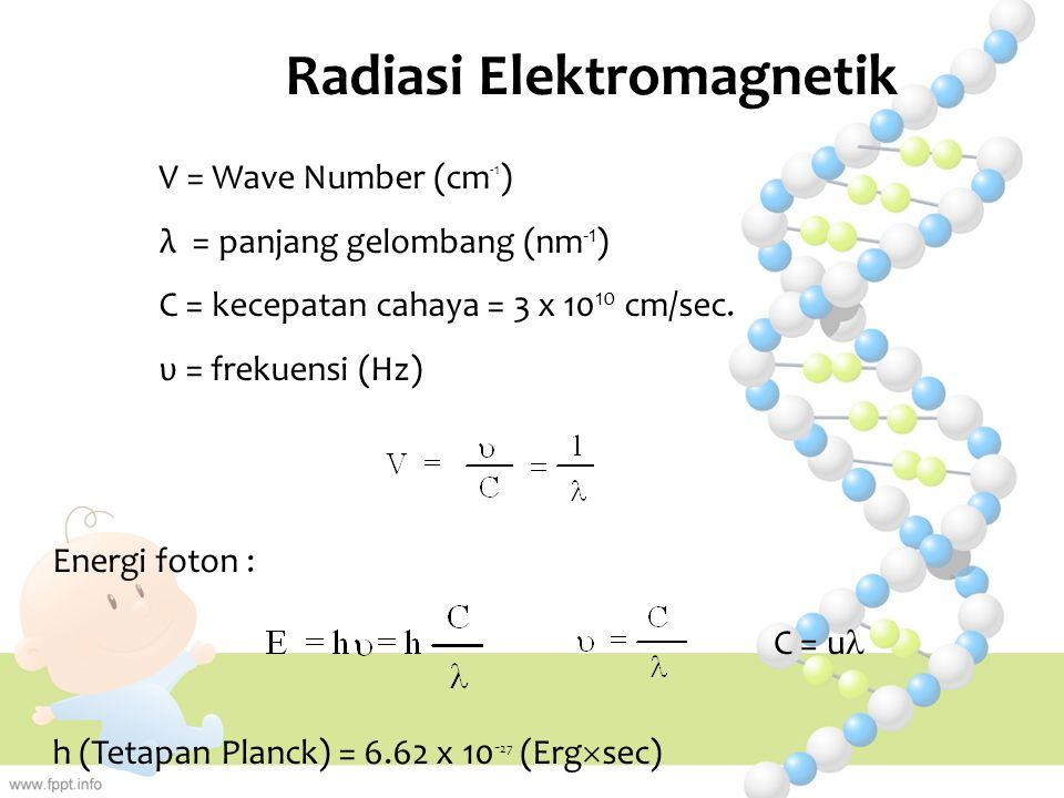 V = Wave Number (cm -1 ) λ = panjang gelombang (nm -1 ) C = kecepatan cahaya = 3 x 10 10 cm/sec. υ = frekuensi (Hz) Energi foton : h (Tetapan Planck)