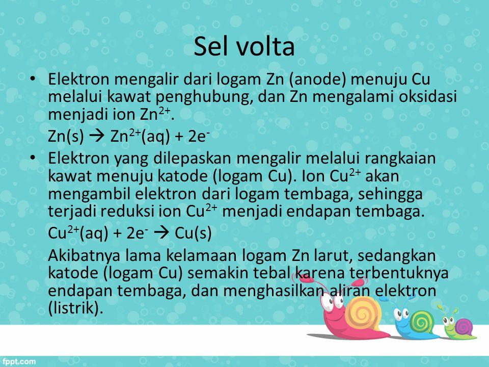 Sel volta Elektron mengalir dari logam Zn (anode) menuju Cu melalui kawat penghubung, dan Zn mengalami oksidasi menjadi ion Zn 2+. Zn(s)  Zn 2+ (aq)