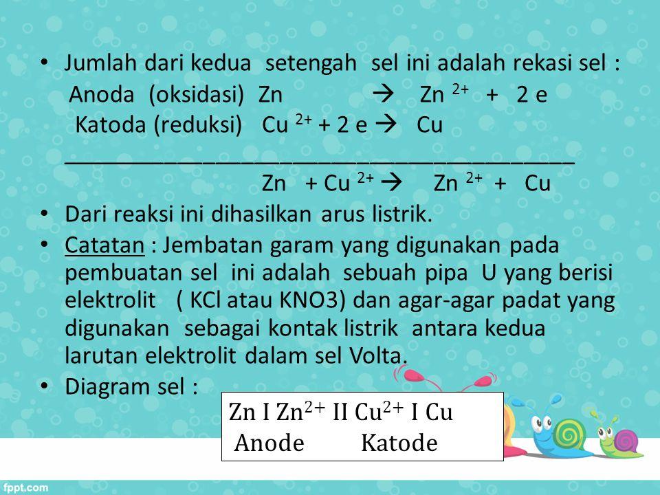 Jumlah dari kedua setengah sel ini adalah rekasi sel : Anoda (oksidasi) Zn  Zn 2+ + 2 e Katoda (reduksi) Cu 2+ + 2 e  Cu ___________________________