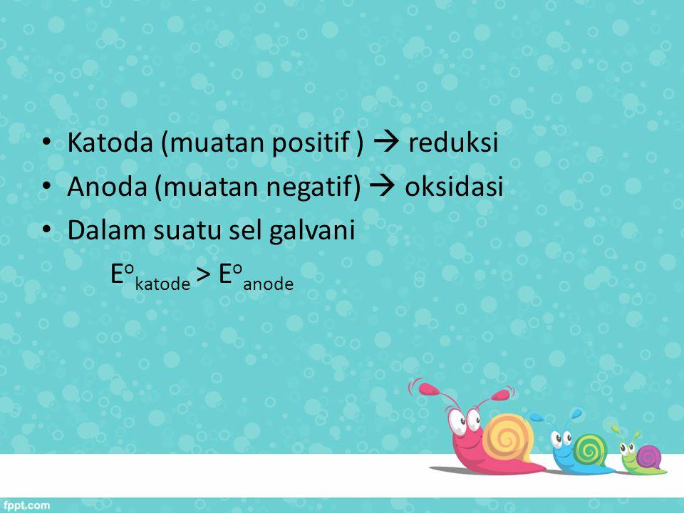 Katoda (muatan positif )  reduksi Anoda (muatan negatif)  oksidasi Dalam suatu sel galvani E o katode > E o anode