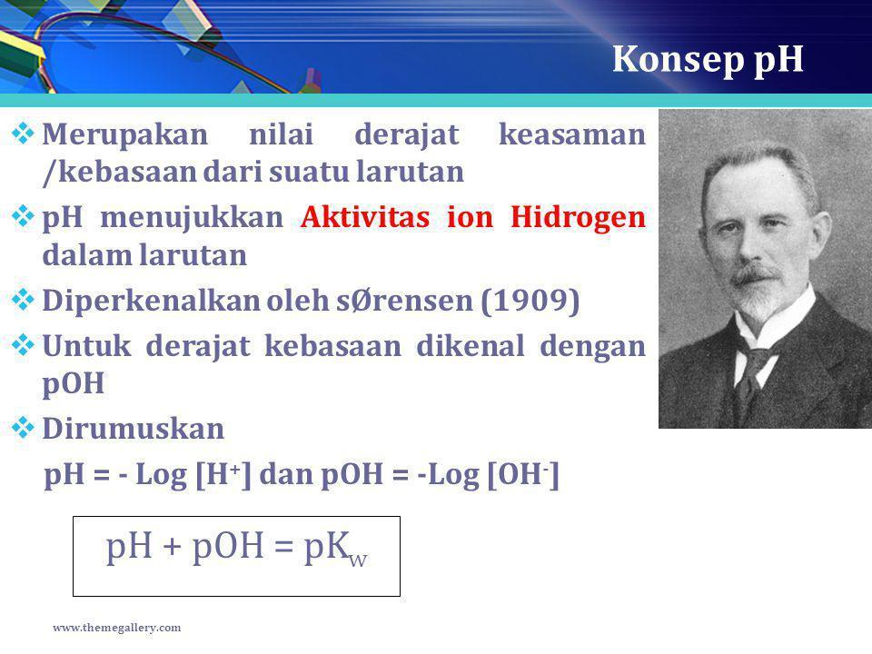 Konsep pH  Merupakan nilai derajat keasaman /kebasaan dari suatu larutan  pH menujukkan Aktivitas ion Hidrogen dalam larutan  Diperkenalkan oleh sØ