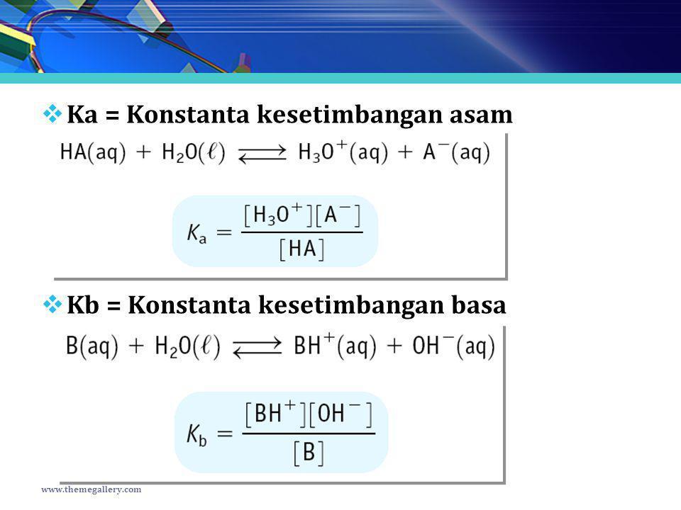  Ka = Konstanta kesetimbangan asam  Kb = Konstanta kesetimbangan basa www.themegallery.com
