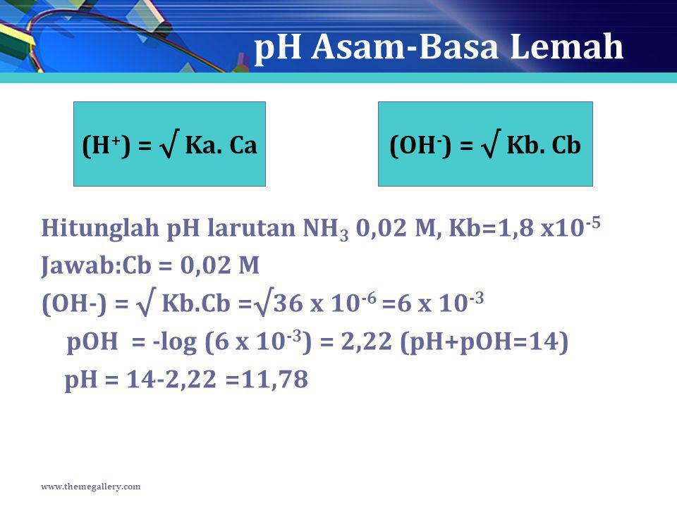 pH Asam-Basa Lemah Hitunglah pH larutan NH 3 0,02 M, Kb=1,8 x10 -5 Jawab:Cb = 0,02 M (OH-) = √ Kb.Cb =√36 x 10 -6 =6 x 10 -3 pOH = -log (6 x 10 -3 ) =