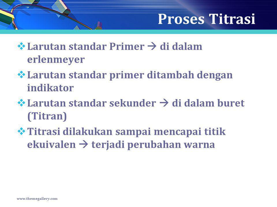 Proses Titrasi  Larutan standar Primer  di dalam erlenmeyer  Larutan standar primer ditambah dengan indikator  Larutan standar sekunder  di dalam