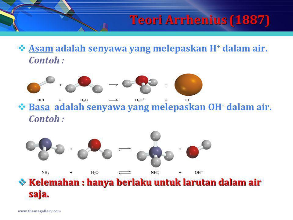 Teori Arrhenius (1887)  Asam adalah senyawa yang melepaskan H + dalam air. Contoh :  Basa adalah senyawa yang melepaskan OH - dalam air. Contoh : 