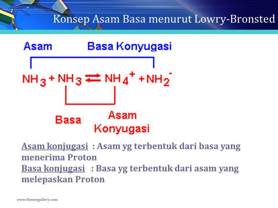 AsamProton+Basa konjugasi HClH+H+ +Cl - H2OH2OH+H+ +OH - NH 3 H+H+ +NH 2 - www.themegallery.com BasaProton+Asam konjugasi S 2- H+H+ +HS - H2OH2OH+H+ +H3O+H3O+ NH 3 H+H+ +NH 4 +