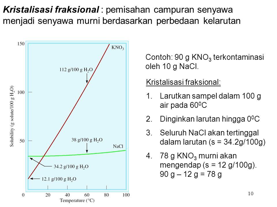 10 Kristalisasi fraksional : pemisahan campuran senyawa menjadi senyawa murni berdasarkan perbedaan kelarutan Contoh: 90 g KNO 3 terkontaminasi oleh 1