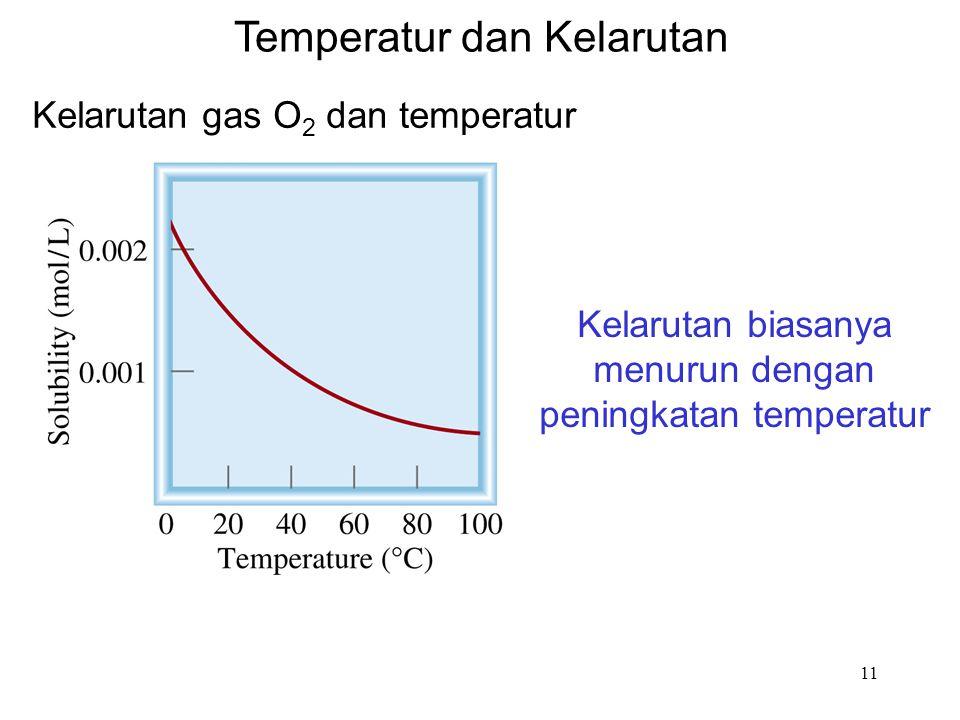 11 Temperatur dan Kelarutan Kelarutan gas O 2 dan temperatur Kelarutan biasanya menurun dengan peningkatan temperatur