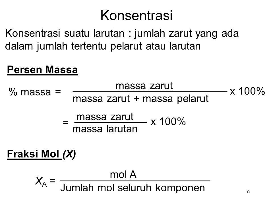 6 Konsentrasi Konsentrasi suatu larutan : jumlah zarut yang ada dalam jumlah tertentu pelarut atau larutan Persen Massa % massa = x 100% massa zarut m