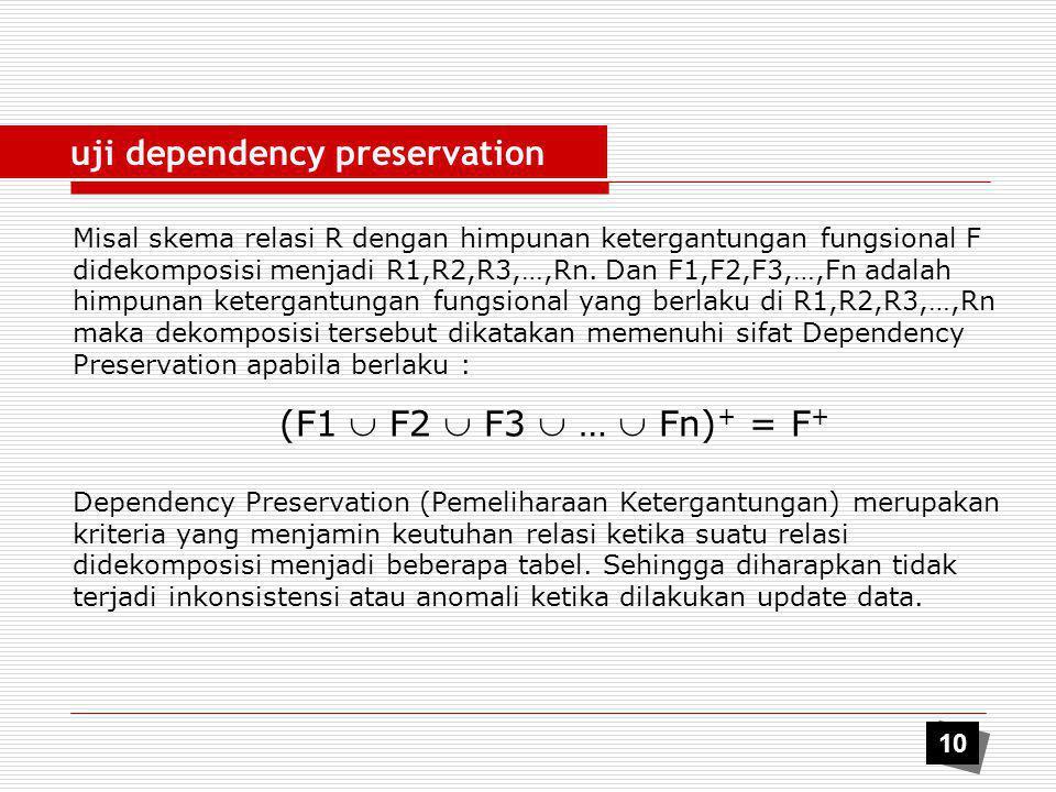 uji dependency preservation Contoh : Diketahui skema relasi R=(A,B,C) dengan FD : A  B ; B  C Didekomposisi menjadi R1=(A,B) dan R2=(B,C) a.Apakah dekomposisi tsb Lossless-Joint .