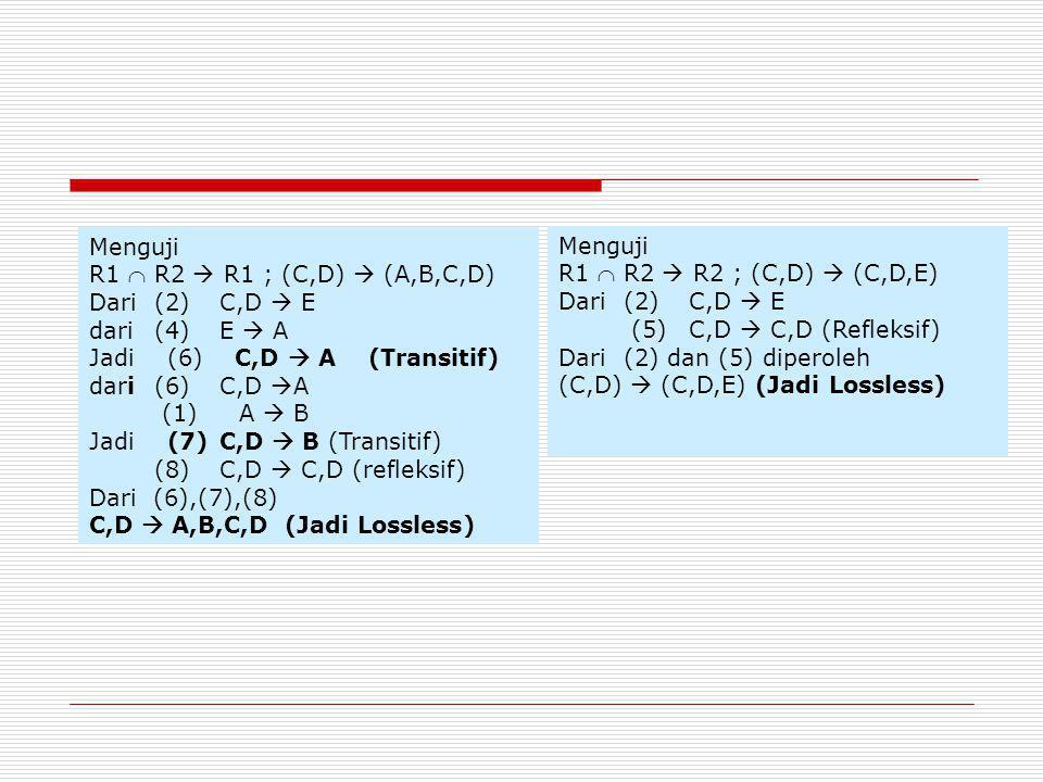 Menguji R1  R2  R1 ; (C,D)  (A,B,C,D) Dari (2)C,D  E dari(4)E  A Jadi (6) C,D  A (Transitif) dari(6)C,D  A (1) A  B Jadi (7) C,D  B (Transiti