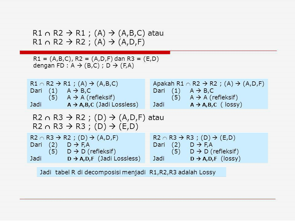 R1  R2  R1 ; (A)  (A,B,C) Dari (1)A  B,C (5)A  A (refleksif) Jadi A  A,B,C (Jadi Lossless) R1  R2  R1 ; (A)  (A,B,C) atau R1  R2  R2 ; (A)