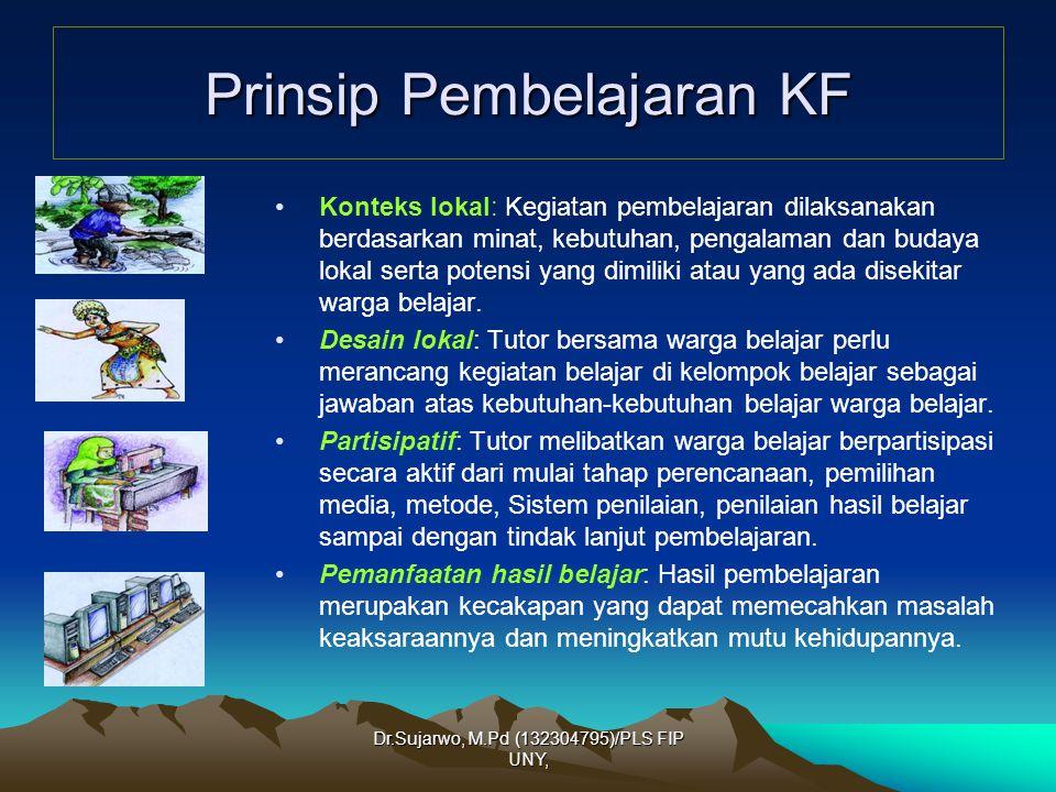 Dr.Sujarwo, M.Pd (132304795)/PLS FIP UNY, Strategi pembelajaran iPenataan prosedur atau urutan langkah- langkah pembelajaran Metode Cara melakukan prosedur atau langkah-langkah pembelajaran