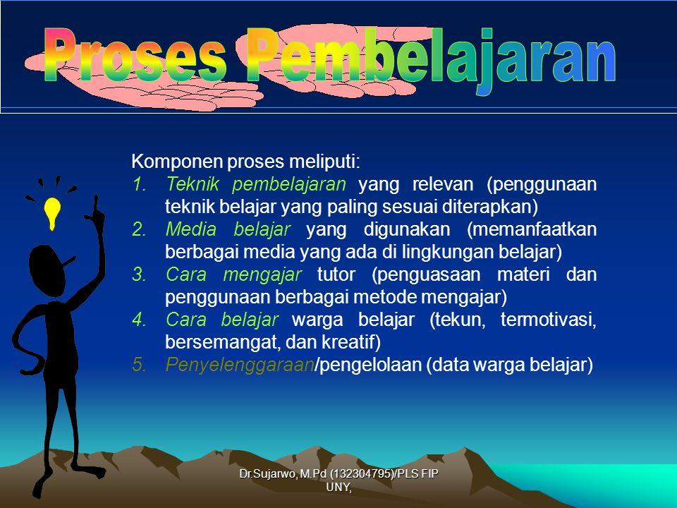 Dr.Sujarwo, M.Pd (132304795)/PLS FIP UNY, Metode Prosedur/ Cara Pengorganisasian Komponen Pembelajaran Raw Input Hasil belajar Pelaksanaan` Pra.