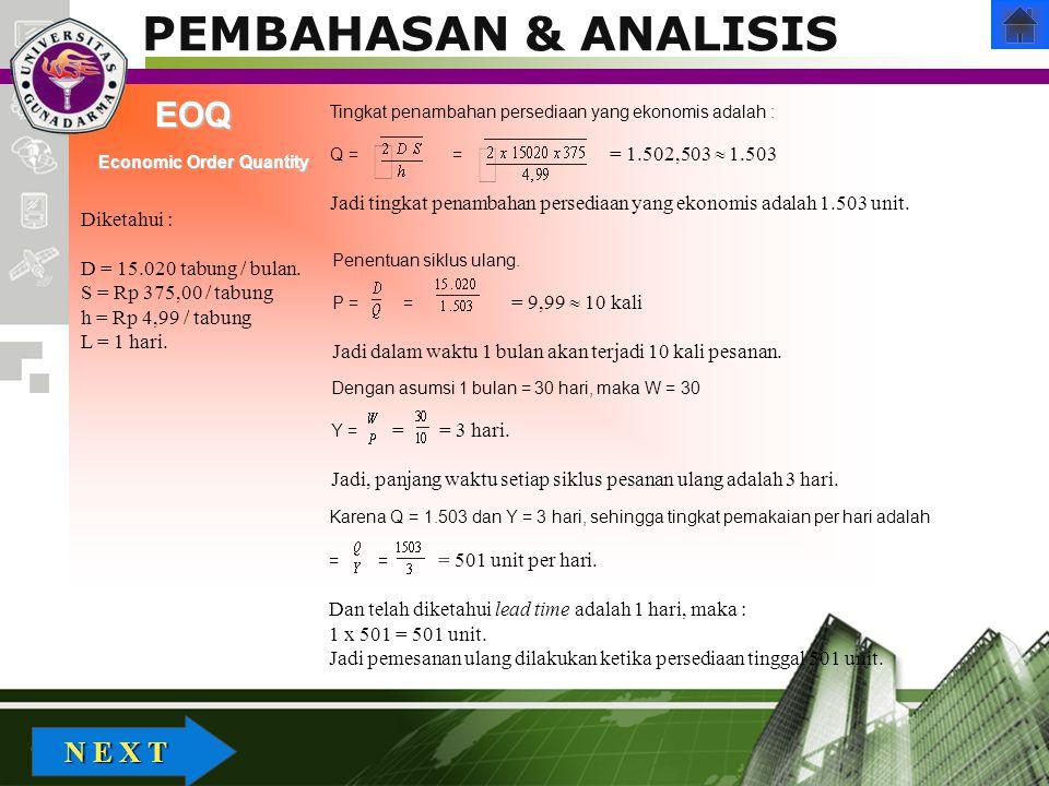 Company Logo PEMBAHASAN & ANALISIS Diketahui : D = 15.020 tabung / bulan. S = Rp 375,00 / tabung h = Rp 4,99 / tabung L = 1 hari. Tingkat penambahan p