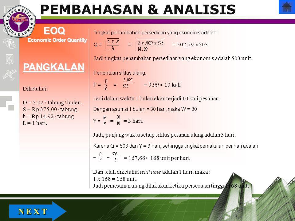 Company Logo PEMBAHASAN & ANALISIS Diketahui : D = 5.027 tabung / bulan. S = Rp 375,00 / tabung h = Rp 14,92 / tabung L = 1 hari. Tingkat penambahan p