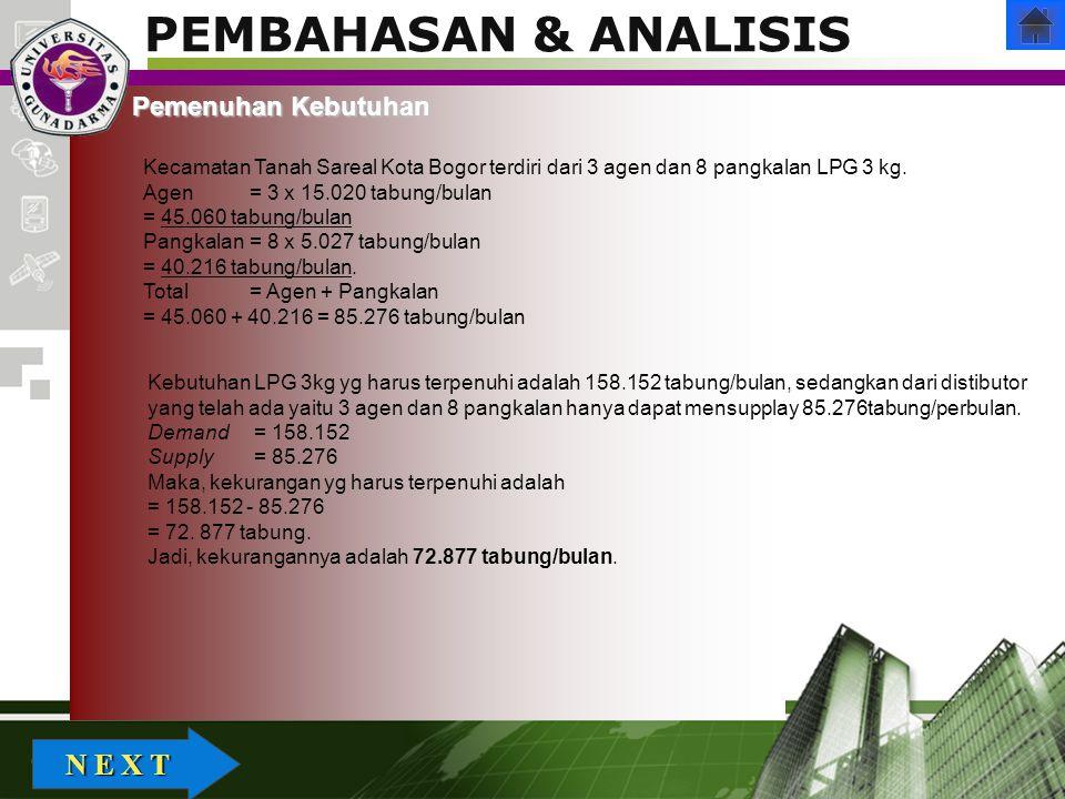 Company Logo PEMBAHASAN & ANALISIS N E X T N E X T Pemenuhan Kebutuhan Kecamatan Tanah Sareal Kota Bogor terdiri dari 3 agen dan 8 pangkalan LPG 3 kg.