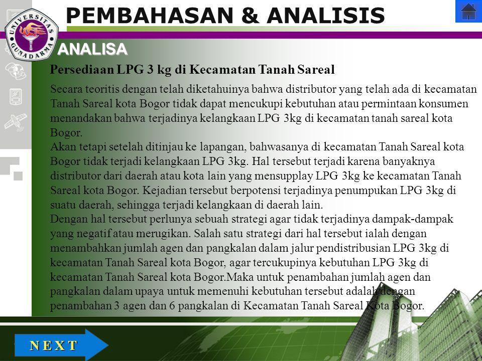 Company Logo PEMBAHASAN & ANALISIS N E X T ANALISA Persediaan LPG 3 kg di Kecamatan Tanah Sareal Secara teoritis dengan telah diketahuinya bahwa distributor yang telah ada di kecamatan Tanah Sareal kota Bogor tidak dapat mencukupi kebutuhan atau permintaan konsumen menandakan bahwa terjadinya kelangkaan LPG 3kg di kecamatan tanah sareal kota Bogor.
