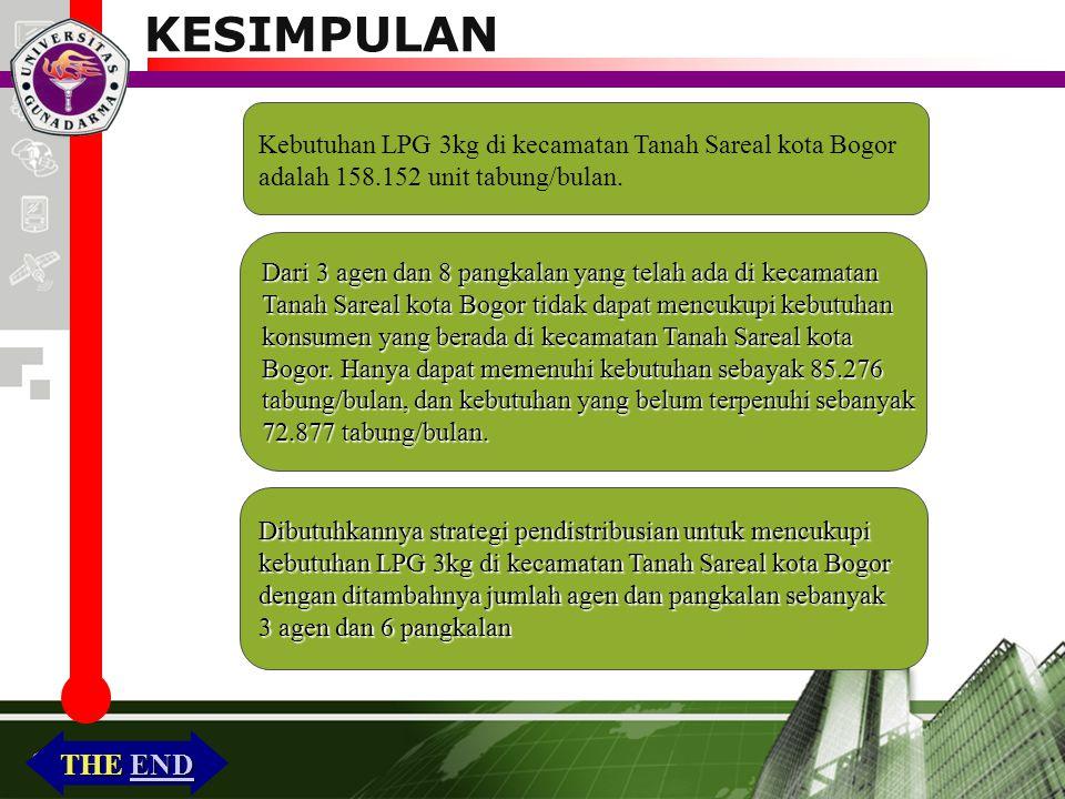 Company Logo KESIMPULAN Kebutuhan LPG 3kg di kecamatan Tanah Sareal kota Bogor adalah 158.152 unit tabung/bulan. Dari 3 agen dan 8 pangkalan yang tela