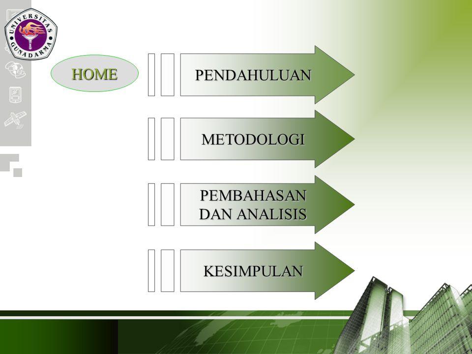 Company Logo HOME PENDAHULUAN METODOLOGI PEMBAHASAN DAN ANALISIS DAN ANALISIS KESIMPULAN
