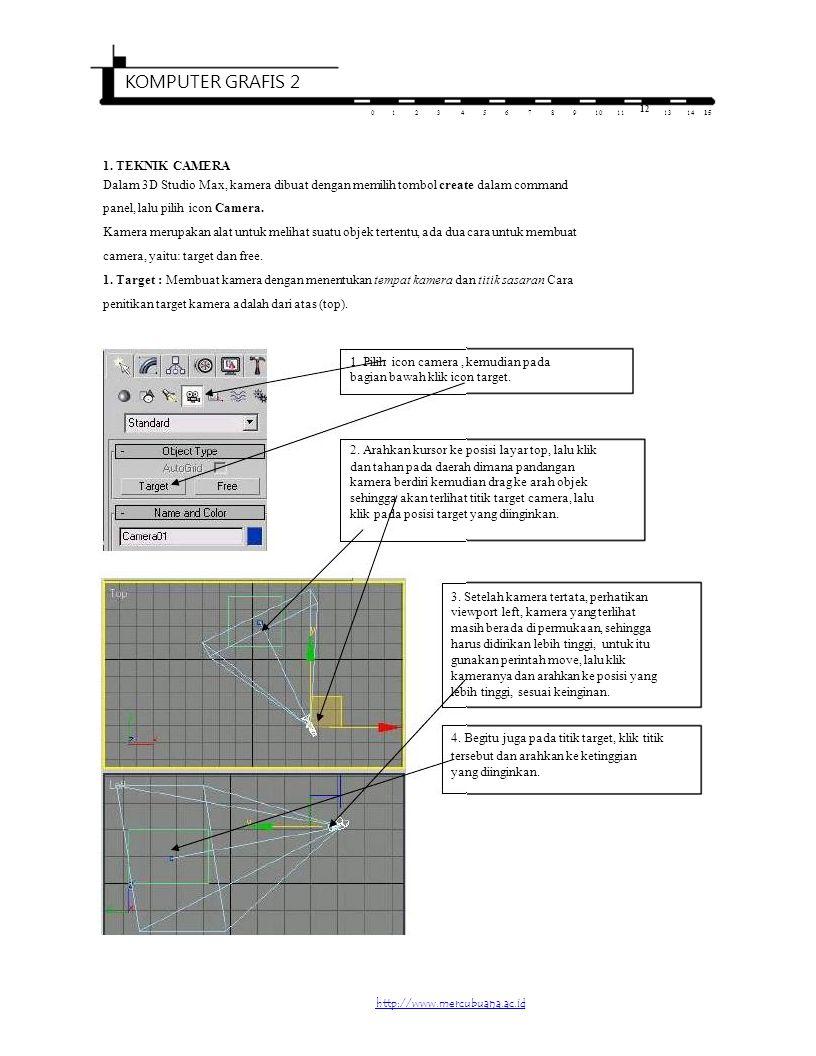 KOMPUTER GRAFIS 2 01234567891011 12 1314 15 1. TEKNIK CAMERA Dalam 3D Studio Max, kamera dibuat dengan memilih tombol create dalam command panel, lalu