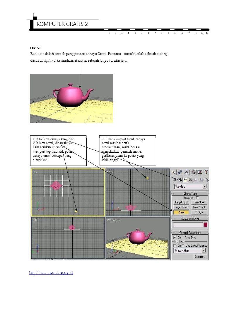 KOMPUTER GRAFIS 2 01234567891011 12 1314 15 OMNI Berikut adalah contoh penggunaan cahaya Omni.