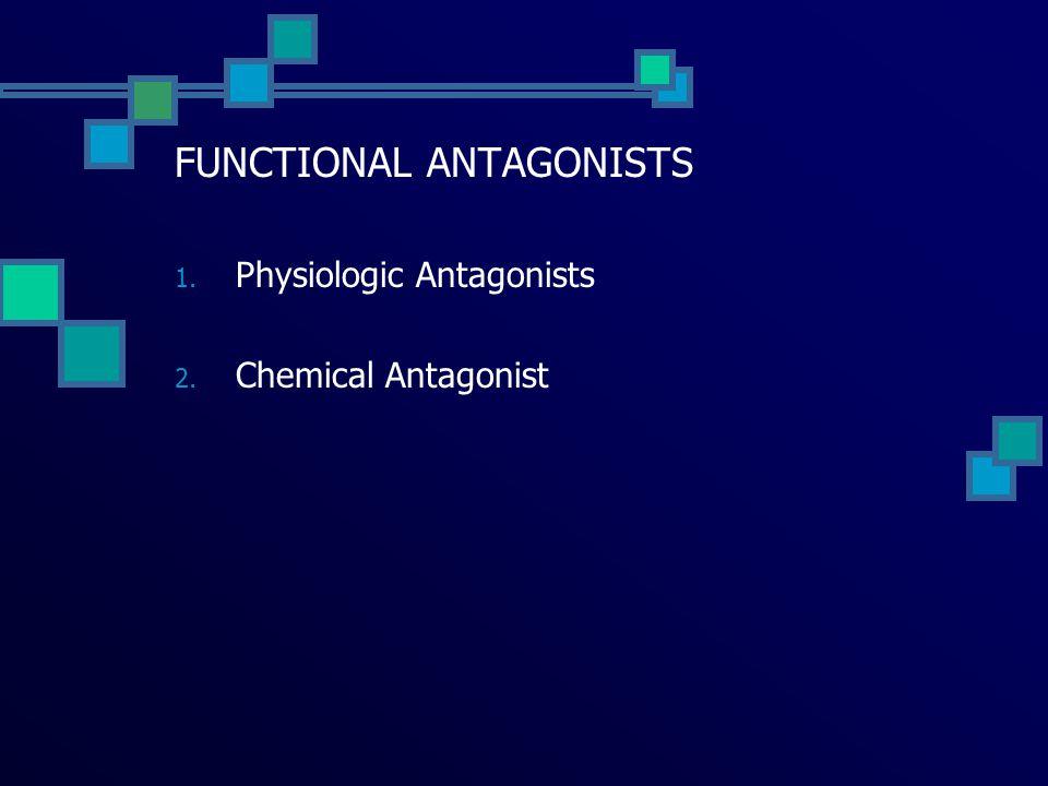 Agonis obat yang mampu berikatan dg reseptor dan menimbulkan efek (afinitas +, aktivitas intrinsik +) Antagonis obat yang mampu berikatan dg reseptor tetapi tidak dapat menimbulkan efek (afinitas +, aktivitas intrinsik - ) Antagonis kompetitif ikatan dg reseptor dpt digeser oleh agonis (Emax sama, ED50 beda) Antagonis ireversibel ikatan dg reseptor kuat, Emax lebih rendah