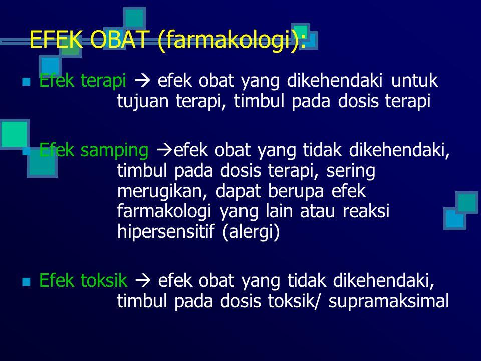 EFEK OBAT (farmakologi): Efek terapi  efek obat yang dikehendaki untuk tujuan terapi, timbul pada dosis terapi Efek samping  efek obat yang tidak dikehendaki, timbul pada dosis terapi, sering merugikan, dapat berupa efek farmakologi yang lain atau reaksi hipersensitif (alergi) Efek toksik  efek obat yang tidak dikehendaki, timbul pada dosis toksik/ supramaksimal
