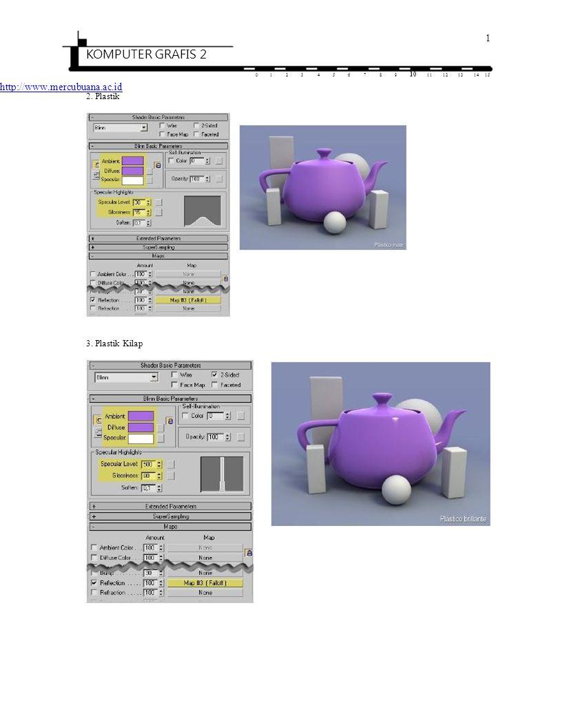2 KOMPUTER GRAFIS 2 0123456789 10 1112131415 http://www.mercubuana.ac.id 4.
