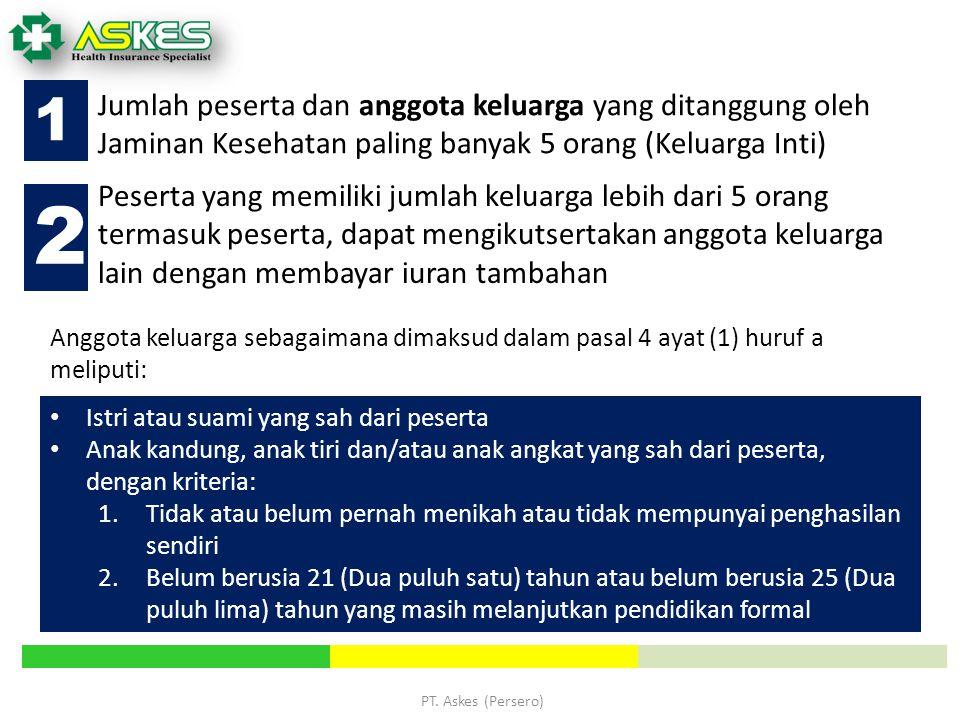 PT. Askes (Persero) Jumlah peserta dan anggota keluarga yang ditanggung oleh Jaminan Kesehatan paling banyak 5 orang (Keluarga Inti) Peserta yang memi