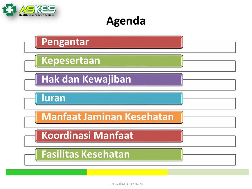 PT. Askes (Persero) Agenda PengantarKepesertaanHak dan KewajibanIuranManfaat Jaminan KesehatanKoordinasi ManfaatFasilitas Kesehatan
