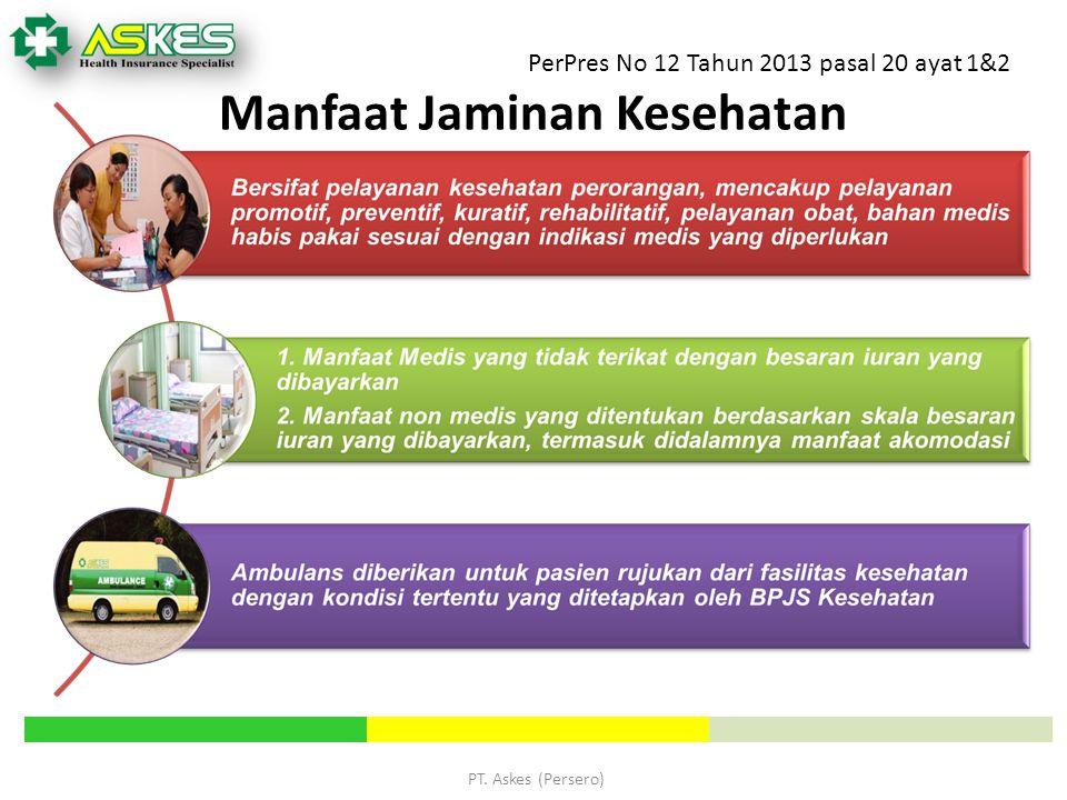 PT. Askes (Persero) Manfaat Jaminan Kesehatan PerPres No 12 Tahun 2013 pasal 20 ayat 1&2