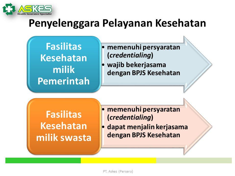 PT. Askes (Persero) Penyelenggara Pelayanan Kesehatan memenuhi persyaratan (credentialing) wajib bekerjasama dengan BPJS Kesehatan memenuhi persyarata