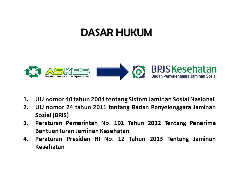 DASAR HUKUM 1.UU nomor 40 tahun 2004 tentang Sistem Jaminan Sosial Nasional 2.UU nomor 24 tahun 2011 tentang Badan Penyelenggara Jaminan Sosial (BPJS)