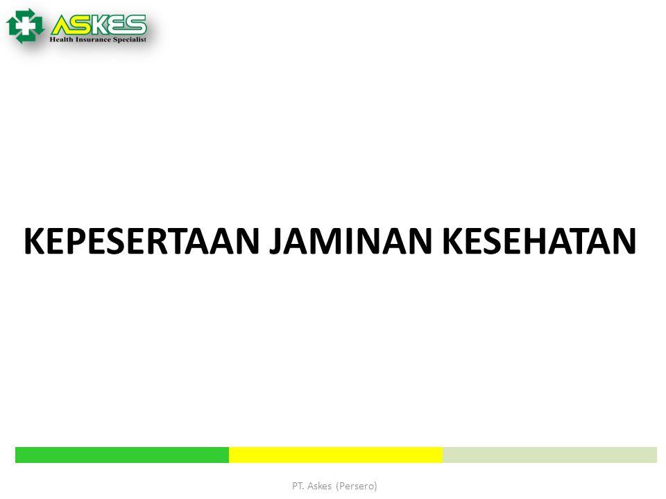PT. Askes (Persero) KEPESERTAAN JAMINAN KESEHATAN