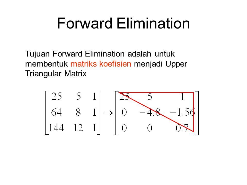 Forward Elimination Tujuan Forward Elimination adalah untuk membentuk matriks koefisien menjadi Upper Triangular Matrix