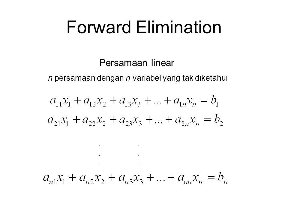 Forward Elimination Persamaan linear n persamaan dengan n variabel yang tak diketahui..