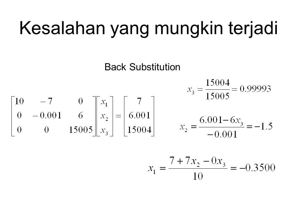 Kesalahan yang mungkin terjadi Back Substitution