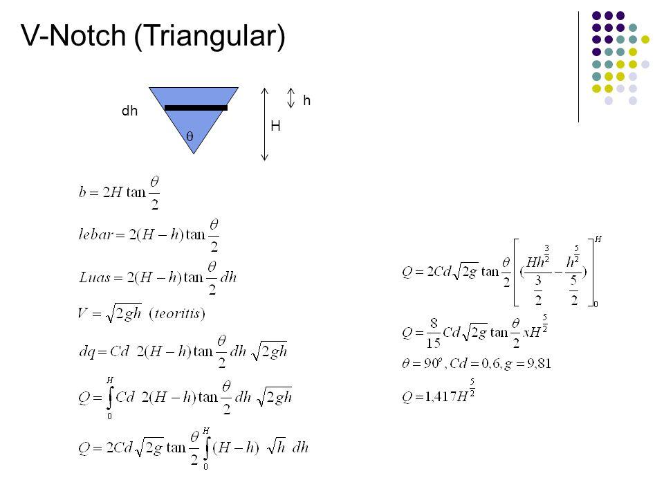 V-Notch (Triangular) H dh  h