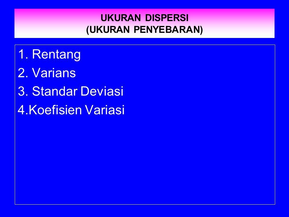 UKURAN DISPERSI (UKURAN PENYEBARAN) 1. Rentang 2. Varians 3. Standar Deviasi 4.Koefisien Variasi