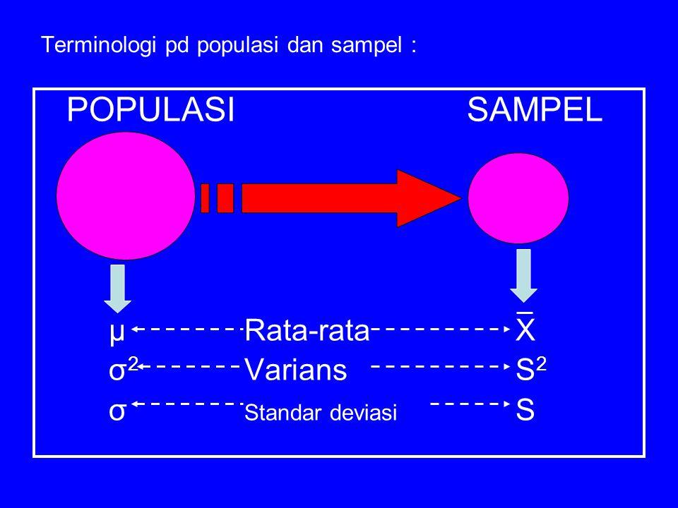 Terminologi pd populasi dan sampel : POPULASI SAMPEL µRata-rataX σ 2 VariansS 2 σ Standar deviasi S