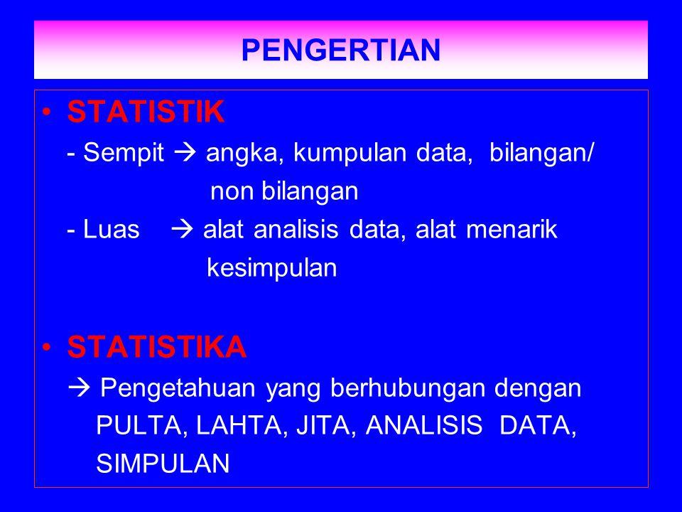 PENGERTIAN STATISTIK - Sempit  angka, kumpulan data, bilangan/ non bilangan - Luas  alat analisis data, alat menarik kesimpulan STATISTIKA  Pengetahuan yang berhubungan dengan PULTA, LAHTA, JITA, ANALISIS DATA, SIMPULAN